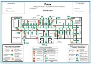 План эвакуации при пожаре: требования, разновидности, размеры